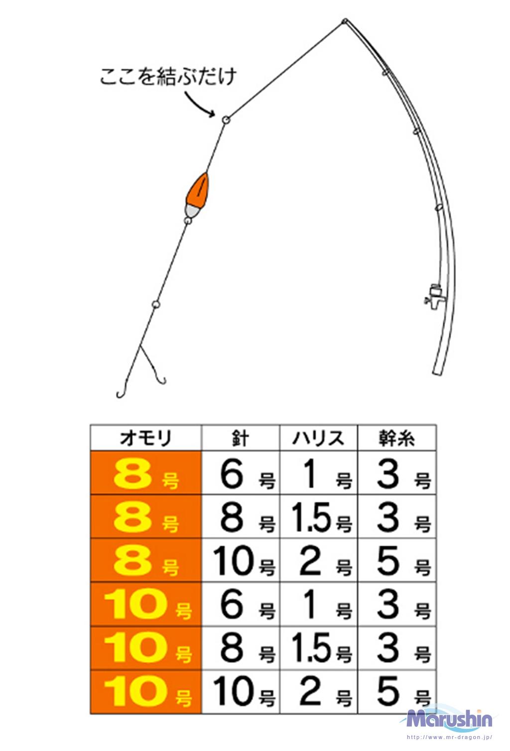 るんるんサーフセットイメージ画像