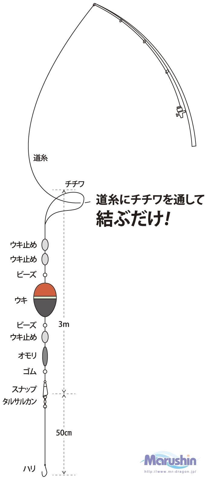 るんるん玉ウキセット(S,M,L)イメージ画像