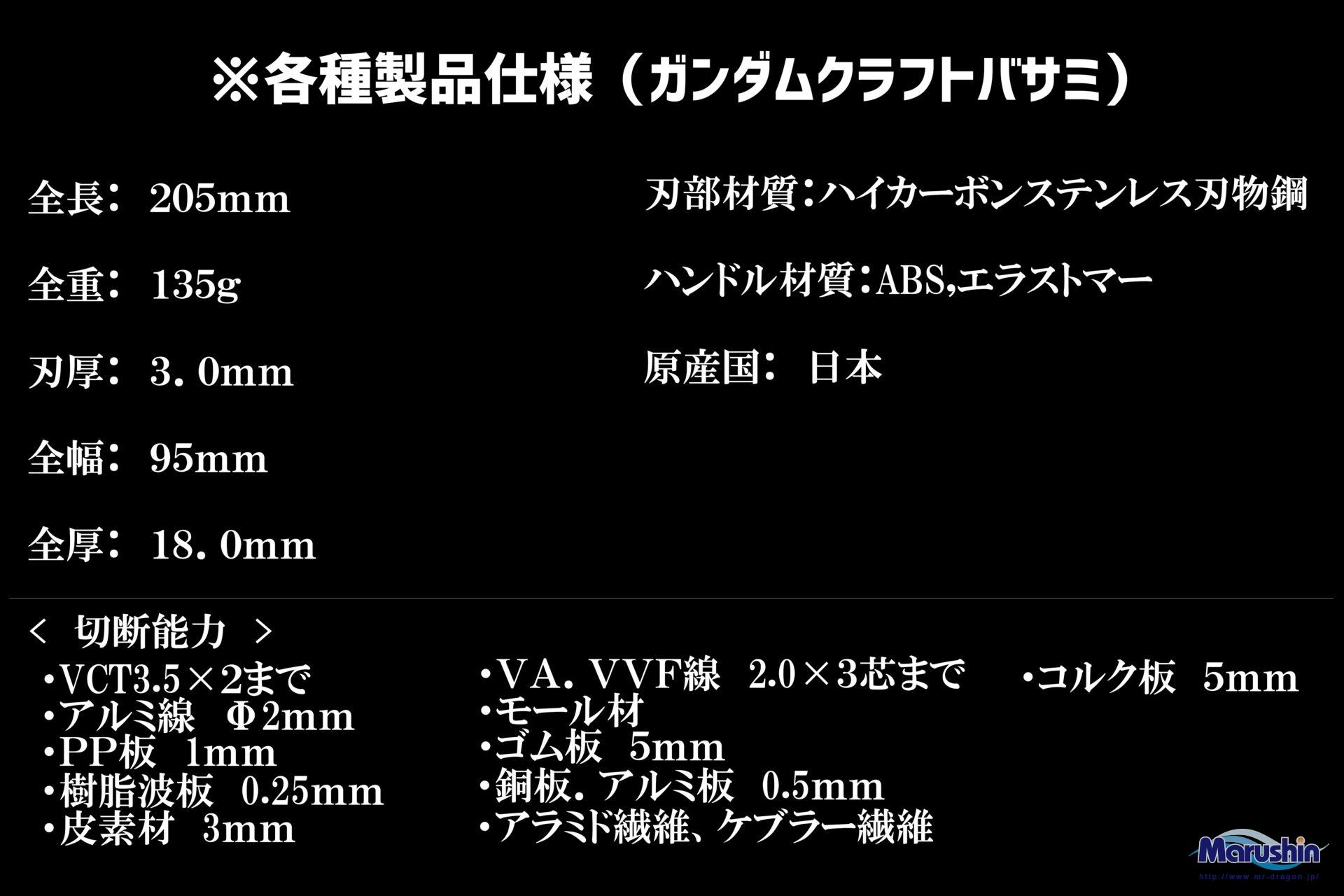 ガンダムクラフトバサミ (ジオン軍モデル、シャア・アズナブルモデル)イメージ画像